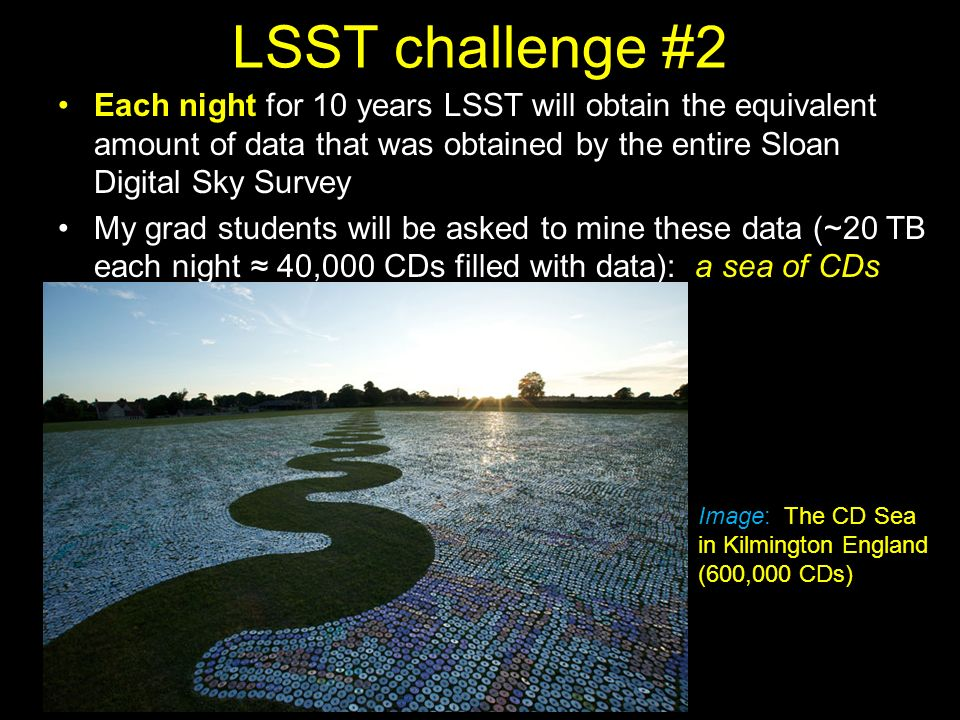 LSST challenge #2 Each night for 10 years LSST will obtain the equivalent amount of data that was obtained by the entire Sloan Digital Sky Survey My grad students will be asked to mine these data (~20 TB each night 40,000 CDs filled with data): a sea of CDs Image: The CD Sea in Kilmington England (600,000 CDs)