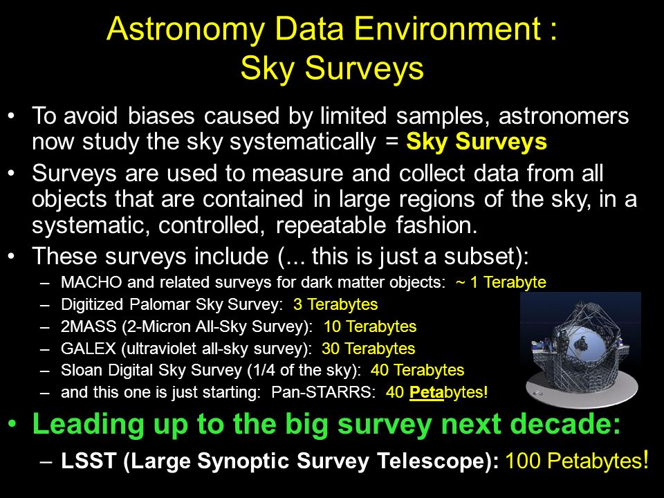 Astronomy Data Environment : Sky Surveys To avoid biases caused by limited samples, astronomers now study the sky systematically = Sky Surveys Surveys are used to measure and collect data from all objects that are contained in large regions of the sky, in a systematic, controlled, repeatable fashion.