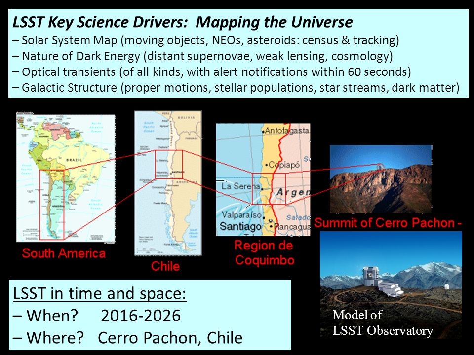 LSST in time and space: – When.2016-2026 – Where.