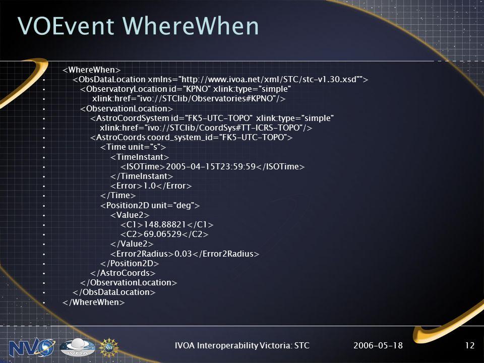 2006-05-18IVOA Interoperability Victoria: STC12 VOEvent WhereWhen <ObservatoryLocation id= KPNO xlink:type= simple xlink:href= ivo://STClib/Observatories#KPNO /> <AstroCoordSystem id= FK5-UTC-TOPO xlink:type= simple xlink:href= ivo://STClib/CoordSys#TT-ICRS-TOPO /> 2005-04-15T23:59:59 1.0 148.88821 69.06529 0.03
