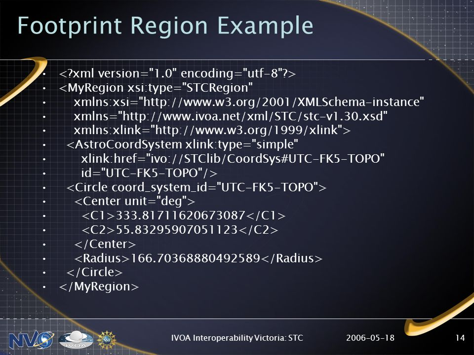 2006-05-18IVOA Interoperability Victoria: STC14 Footprint Region Example <MyRegion xsi:type= STCRegion xmlns:xsi= http://www.w3.org/2001/XMLSchema-instance xmlns= http://www.ivoa.net/xml/STC/stc-v1.30.xsd xmlns:xlink= http://www.w3.org/1999/xlink > <AstroCoordSystem xlink:type= simple xlink:href= ivo://STClib/CoordSys#UTC-FK5-TOPO id= UTC-FK5-TOPO /> 333.81711620673087 55.83295907051123 166.70368880492589