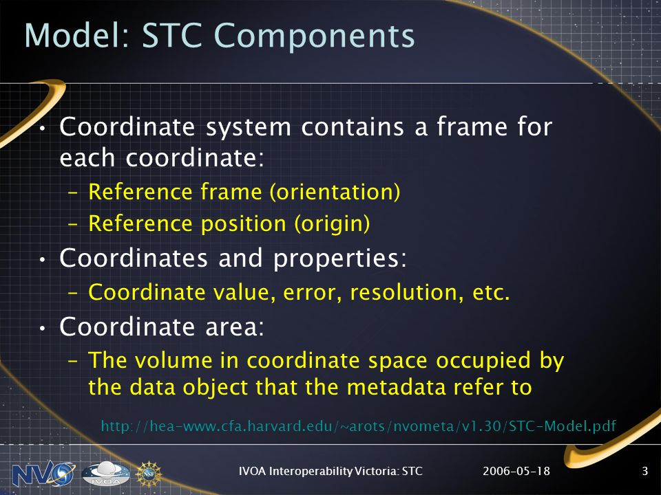2006-05-18IVOA Interoperability Victoria: STC3 Model: STC Components Coordinate system contains a frame for each coordinate: –Reference frame (orientation) –Reference position (origin) Coordinates and properties: –Coordinate value, error, resolution, etc.