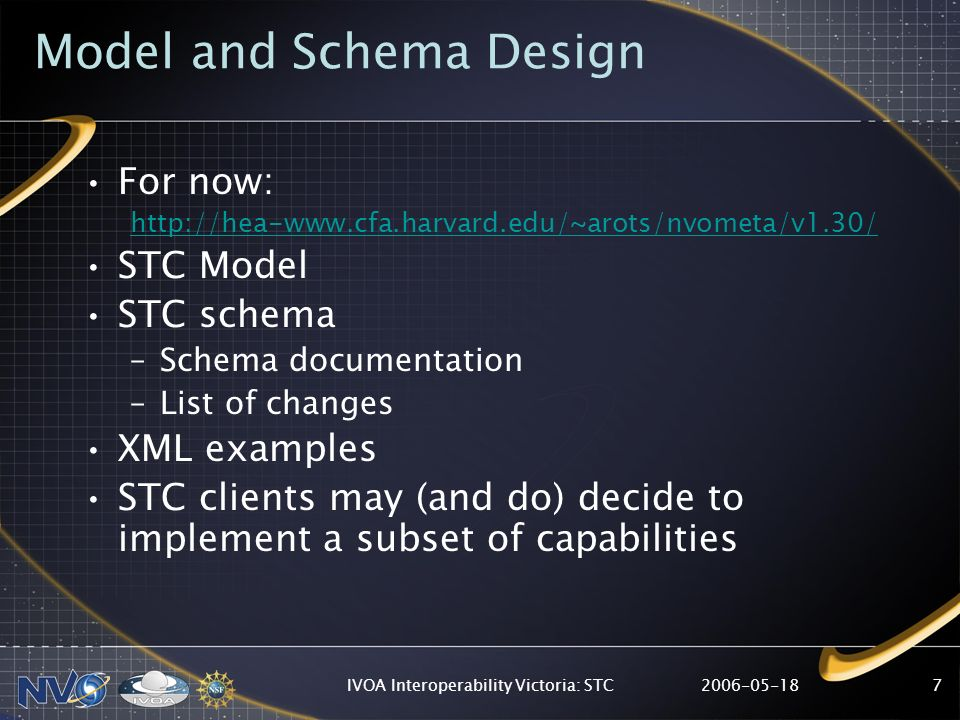 IVOA Interoperability Victoria: STC7 Model and Schema Design For now:   STC Model STC schema –Schema documentation –List of changes XML examples STC clients may (and do) decide to implement a subset of capabilities