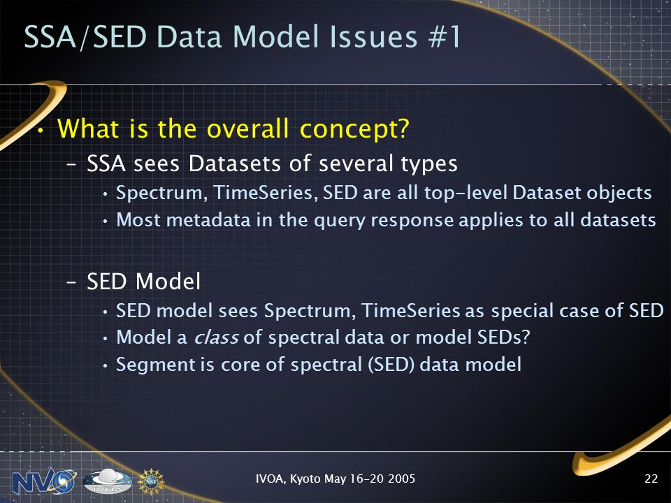 IVOA, Kyoto May SSA/SED Data Model Issues #1 What is the overall concept.