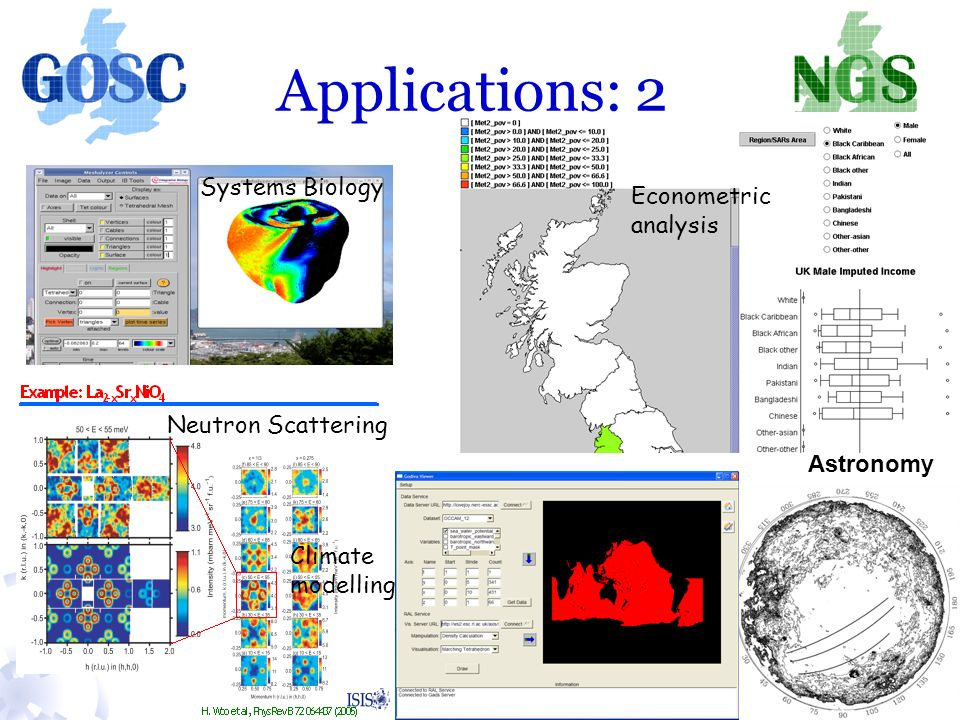 Astronomy Applications: 2 Systems Biology Neutron Scattering Econometric analysis Climate modelling