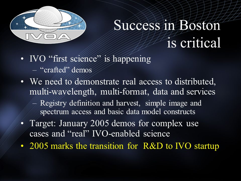 Success in Boston is critical IVO first science is happening –crafted demos We need to demonstrate real access to distributed, multi-wavelength, multi
