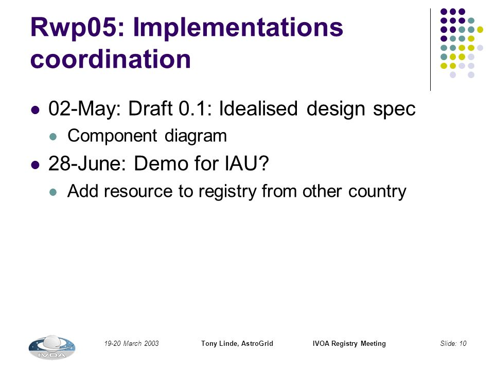 19-20 March 2003Tony Linde, AstroGridIVOA Registry MeetingSlide: 10 Rwp05: Implementations coordination 02-May: Draft 0.1: Idealised design spec Component diagram 28-June: Demo for IAU.