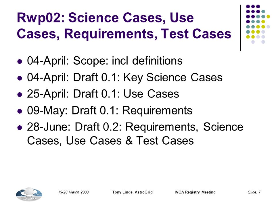 19-20 March 2003Tony Linde, AstroGridIVOA Registry MeetingSlide: 7 Rwp02: Science Cases, Use Cases, Requirements, Test Cases 04-April: Scope: incl def