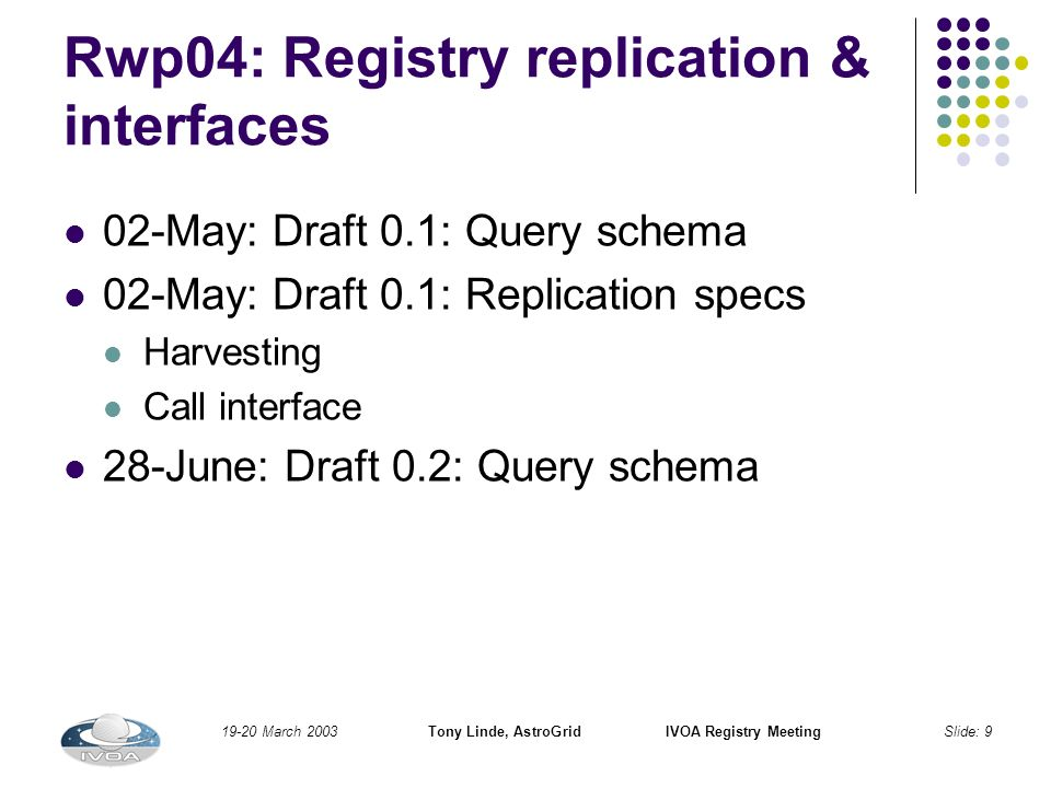 19-20 March 2003Tony Linde, AstroGridIVOA Registry MeetingSlide: 9 Rwp04: Registry replication & interfaces 02-May: Draft 0.1: Query schema 02-May: Dr