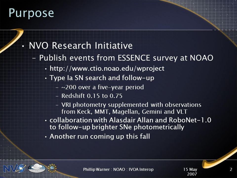 15 May 2007 Phillip Warner : NOAO : IVOA Interop2 Purpose NVO Research Initiative –Publish events from ESSENCE survey at NOAO http://www.ctio.noao.edu