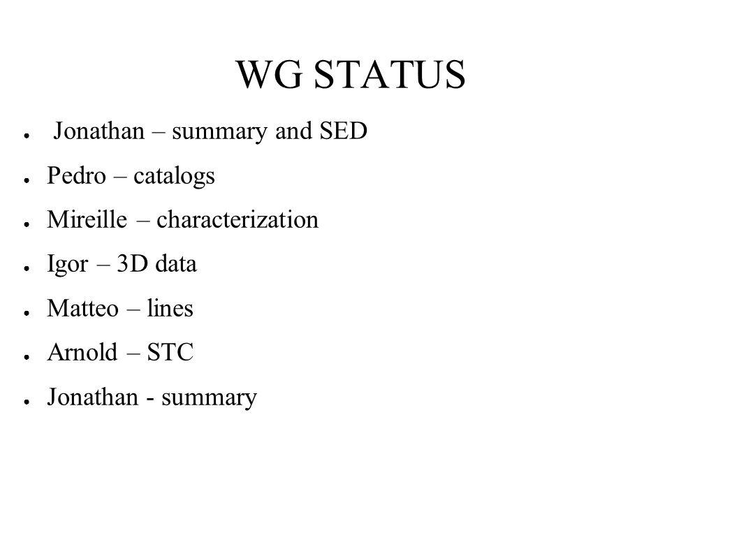 WG STATUS Jonathan – summary and SED Pedro – catalogs Mireille – characterization Igor – 3D data Matteo – lines Arnold – STC Jonathan - summary