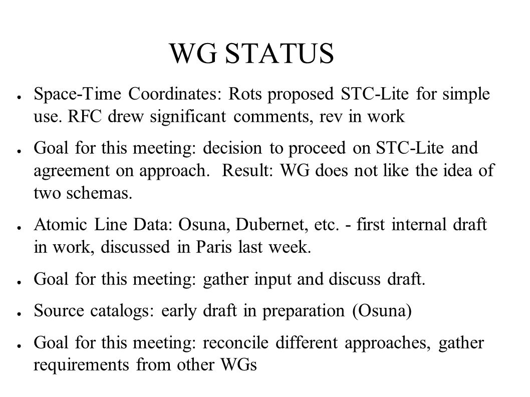 WG STATUS Space-Time Coordinates: Rots proposed STC-Lite for simple use.
