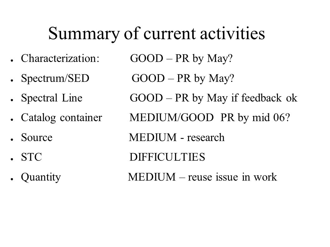 Summary of current activities Characterization: GOOD – PR by May.