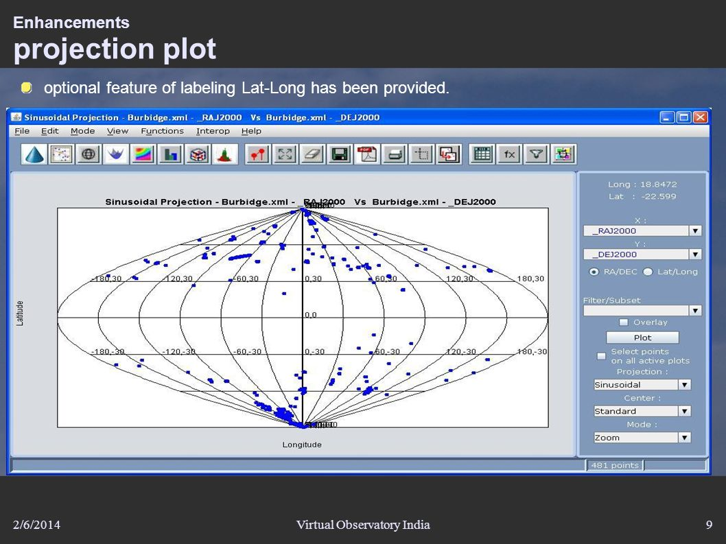 2/6/2014Virtual Observatory India9 Enhancements projection plot optional feature of labeling Lat-Long has been provided.