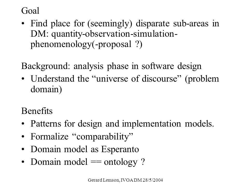 Gerard Lemson, IVOA DM 28/5/2004 Goal Find place for (seemingly) disparate sub-areas in DM: quantity-observation-simulation- phenomenology(-proposal ?) Background: analysis phase in software design Understand the universe of discourse (problem domain) Benefits Patterns for design and implementation models.