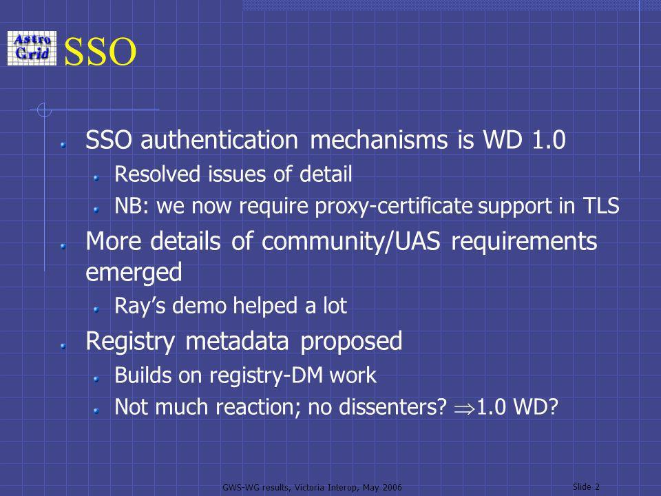 GWS-WG results, Victoria Interop, May 2006 Slide 3 UWS New arrangement of spec.