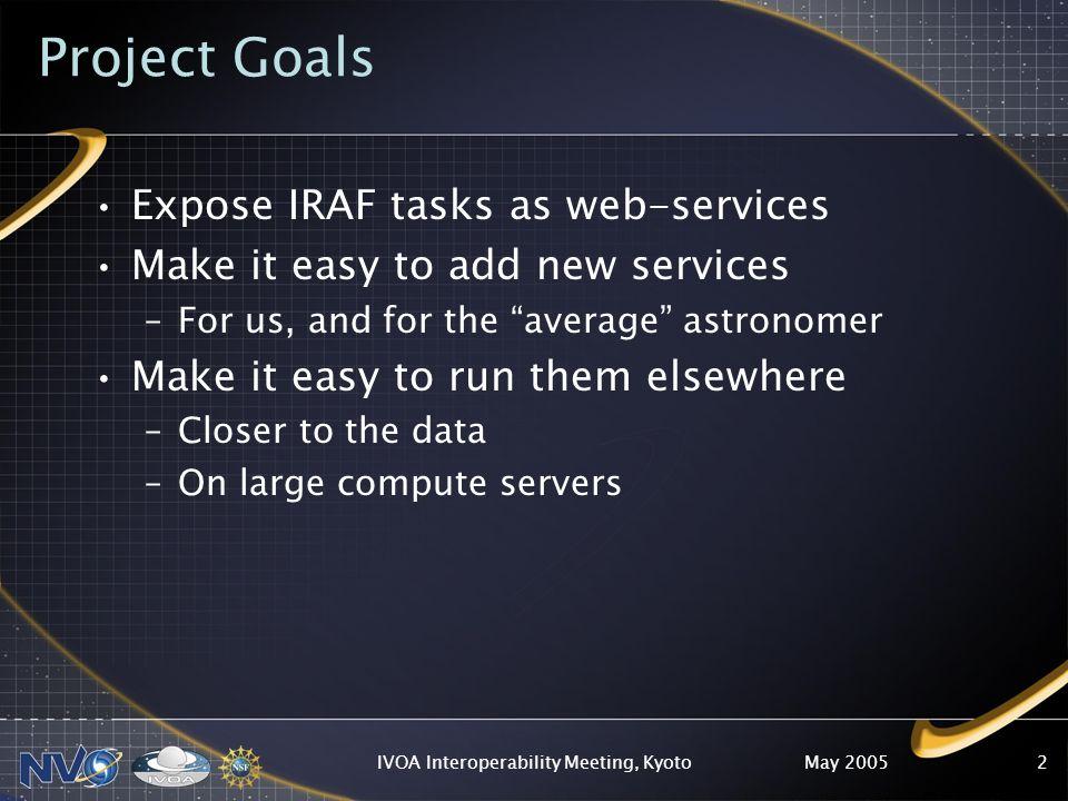 May 2005IVOA Interoperability Meeting, Kyoto3 Project Goals However… Not all tasks make a good web-service –Too many params –Too atomic (I.e.