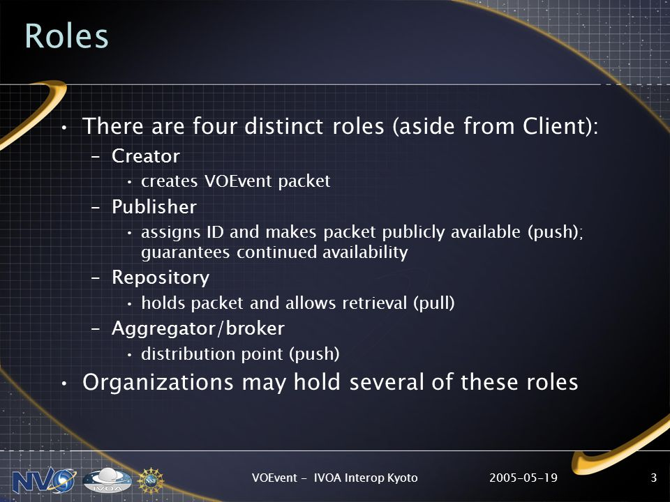2005-05-19VOEvent - IVOA Interop Kyoto3 Roles There are four distinct roles (aside from Client): –Creator creates VOEvent packet –Publisher assigns ID and makes packet publicly available (push); guarantees continued availability –Repository holds packet and allows retrieval (pull) –Aggregator/broker distribution point (push) Organizations may hold several of these roles