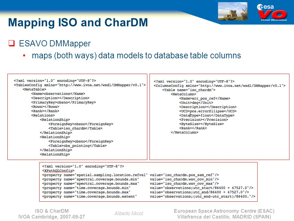 European Space Astronomy Centre (ESAC) Villafranca del Castillo, MADRID (SPAIN) Alberto Micol ISO & CharDM IVOA Cambridge, 2007-09-27 Mapping ISO and CharDM ESAVO DMMapper maps (both ways) data models to database table columns
