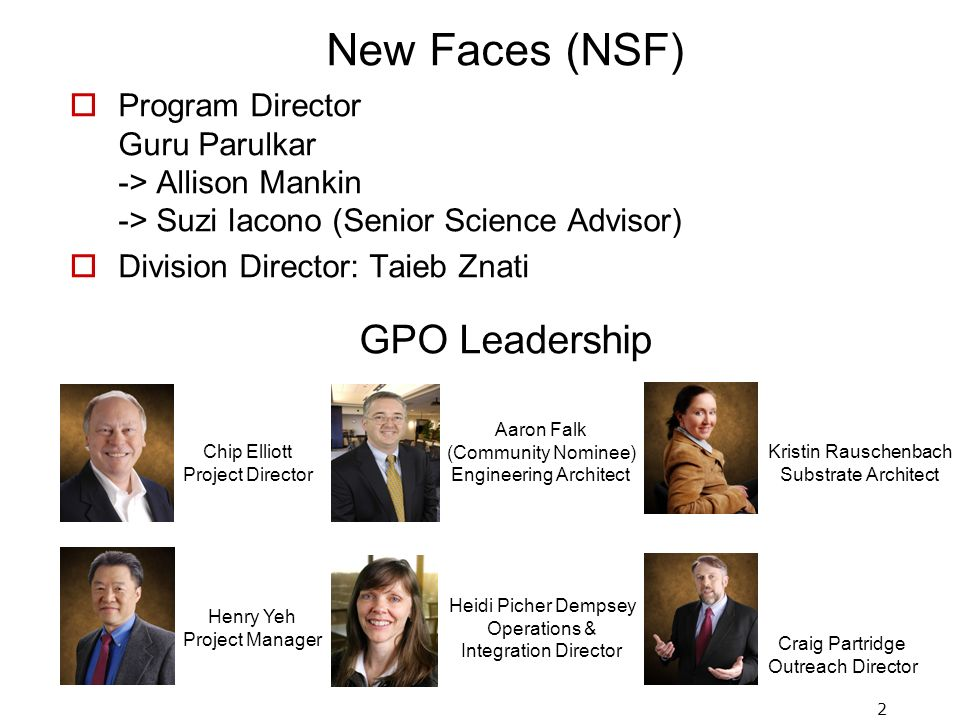 2 New Faces (NSF) Program Director Guru Parulkar -> Allison Mankin -> Suzi Iacono (Senior Science Advisor) Division Director: Taieb Znati Chip Elliott Project Director Henry Yeh Project Manager Craig Partridge Outreach Director Heidi Picher Dempsey Operations & Integration Director Kristin Rauschenbach Substrate Architect Aaron Falk (Community Nominee) Engineering Architect GPO Leadership