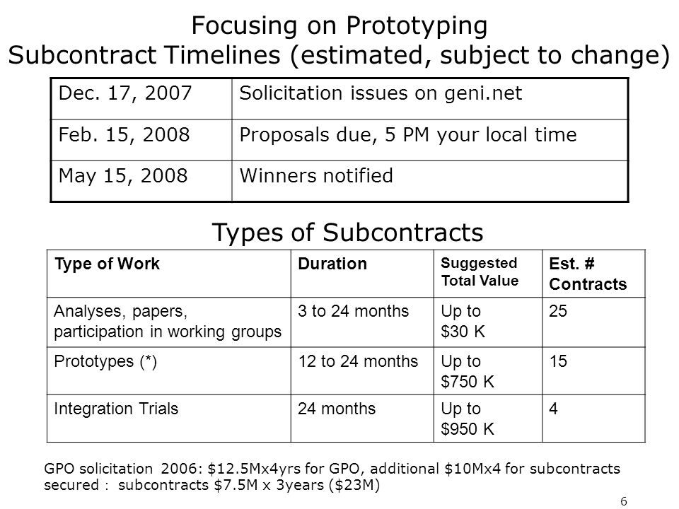 6 Focusing on Prototyping Subcontract Timelines (estimated, subject to change) Dec.