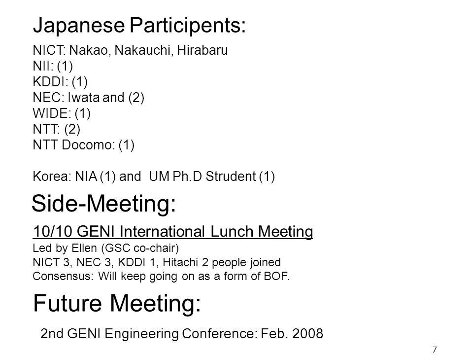 7 NICT: Nakao, Nakauchi, Hirabaru NII: (1) KDDI: (1) NEC: Iwata and (2) WIDE: (1) NTT: (2) NTT Docomo: (1) Korea: NIA (1) and UM Ph.D Strudent (1) Japanese Participents: Future Meeting: 2nd GENI Engineering Conference: Feb.