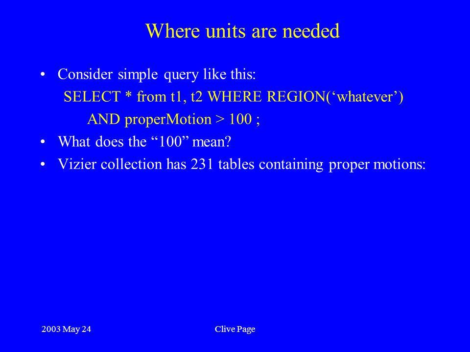 2003 May 24Clive Page 0.01s/yr3 10-2arcsec/yr1 10-4arcsec/yr1 10-5s/yr6 10-6s/yr2 10mas/a2 10mas/yr4 10ms/yr3 arcsec/a6 arcsec/yr26 cs/yr2 mas/a10 mas/yr103 ms/a2 ms/yr11 s/a11 s/ha17 s/yr20 Us/yr1