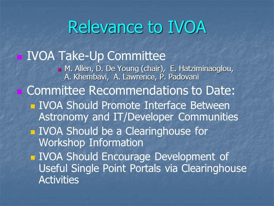 Relevance to IVOA IVOA Take-Up Committee M. Allen, D.