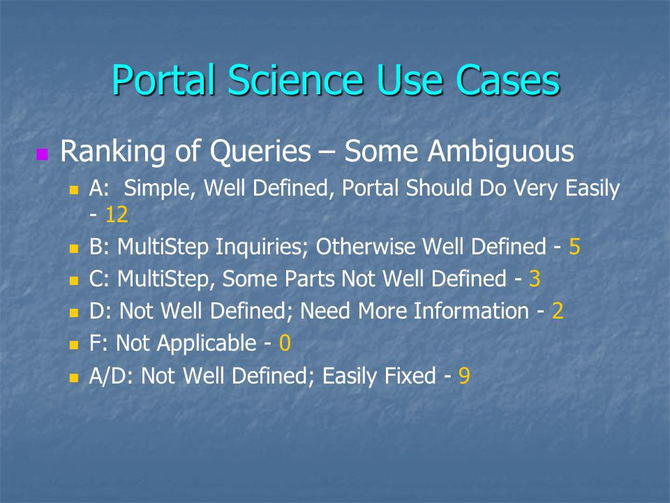 Portal Science Use Cases Ranking of Queries – Some Ambiguous A: Simple, Well Defined, Portal Should Do Very Easily - 12 B: MultiStep Inquiries; Otherwise Well Defined - 5 C: MultiStep, Some Parts Not Well Defined - 3 D: Not Well Defined; Need More Information - 2 F: Not Applicable - 0 A/D: Not Well Defined; Easily Fixed - 9
