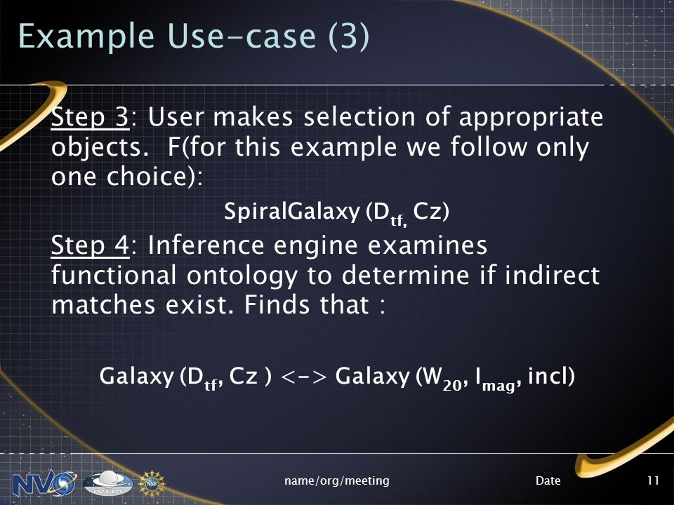 Datename/org/meeting11 Example Use-case (3) Step 3: User makes selection of appropriate objects. F(for this example we follow only one choice): Spiral