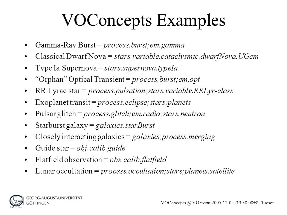 VOConcepts @ VOEvent 2005-12-05T13:30:00+8, Tucson VOConcepts Examples Gamma-Ray Burst = process.burst;em.gamma Classical Dwarf Nova = stars.variable.cataclysmic.dwarfNova.UGem Type Ia Supernova = stars.supernova.typeIa Orphan Optical Transient = process.burst;em.opt RR Lyrae star = process.pulsation;stars.variable.RRLyr-class Exoplanet transit = process.eclipse;stars;planets Pulsar glitch = process.glitch;em.radio;stars.neutron Starburst galaxy = galaxies.starBurst Closely interacting galaxies = galaxies;process.merging Guide star = obj.calib.guide Flatfield observation = obs.calib.flatfield Lunar occultation = process.occultation;stars;planets.satellite
