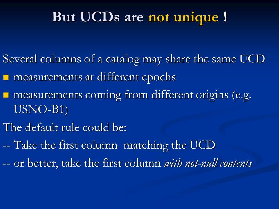 But UCDs are not unique .