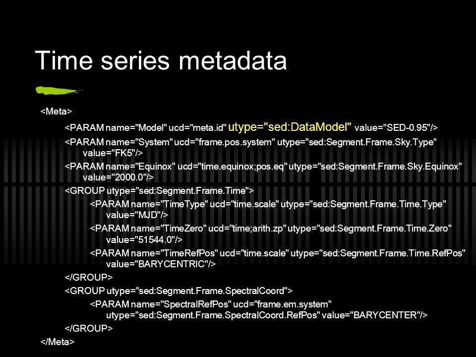 Time series metadata