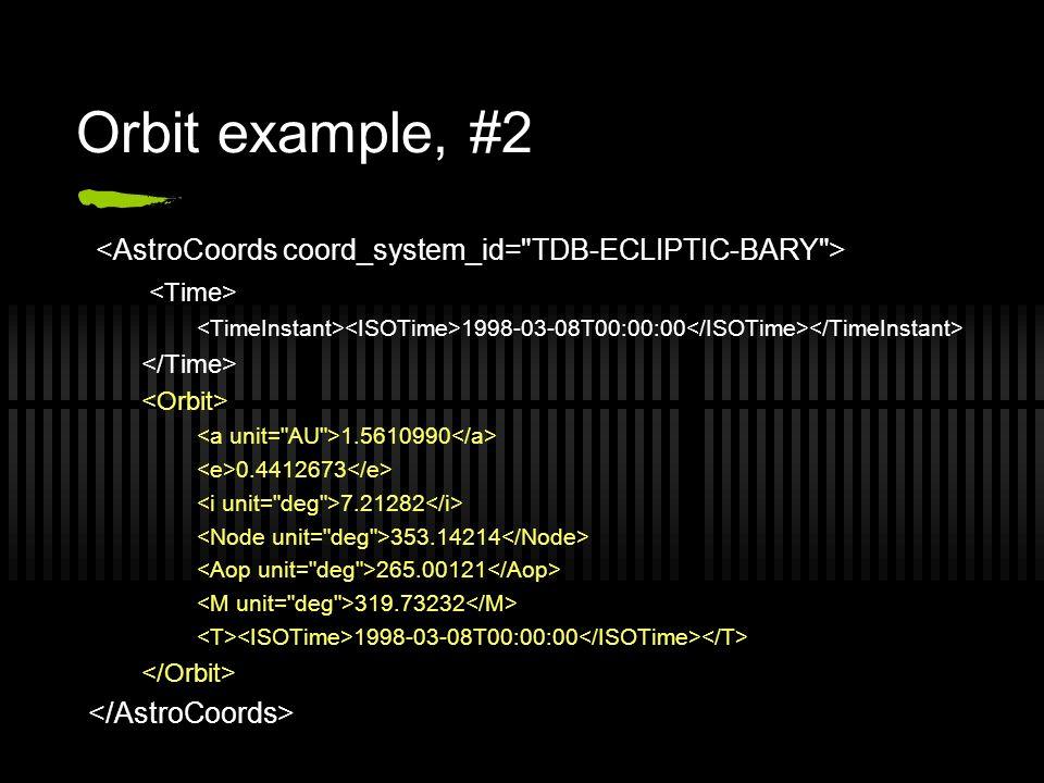 Orbit example, #2 1998-03-08T00:00:00 1.5610990 0.4412673 7.21282 353.14214 265.00121 319.73232 1998-03-08T00:00:00