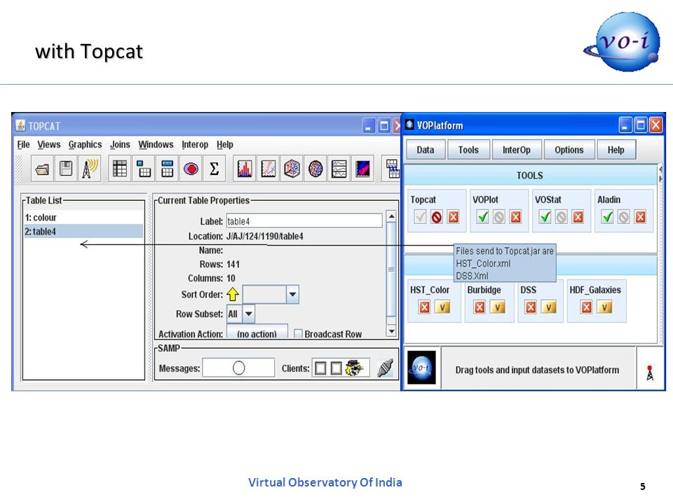 5 Virtual Observatory Of India with Topcat