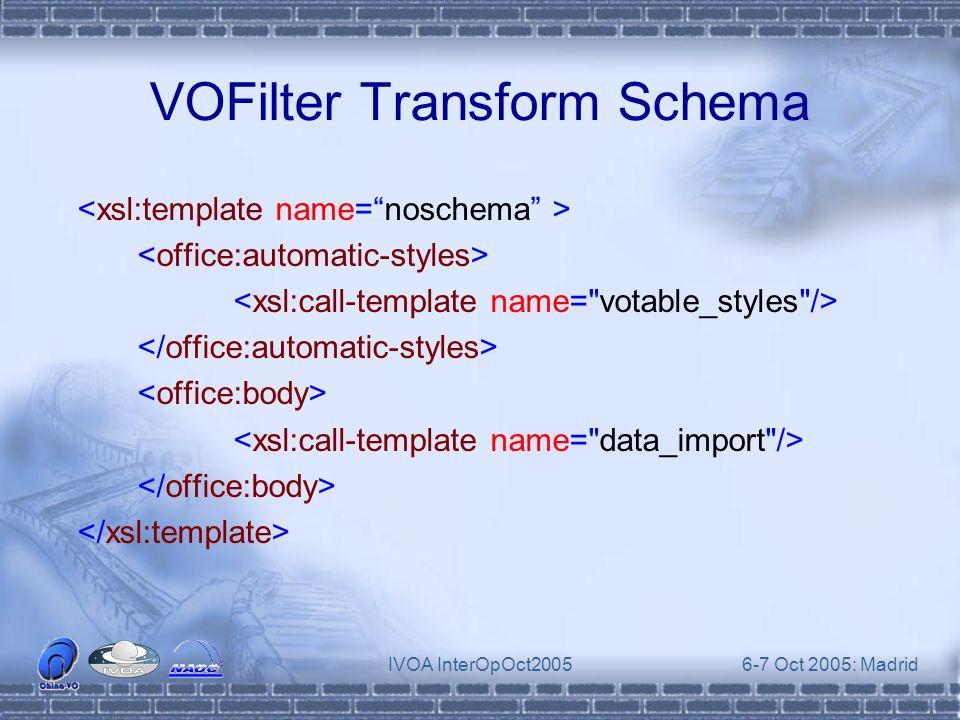 IVOA InterOpOct20056-7 Oct 2005: Madrid VOFilter Transform Schema