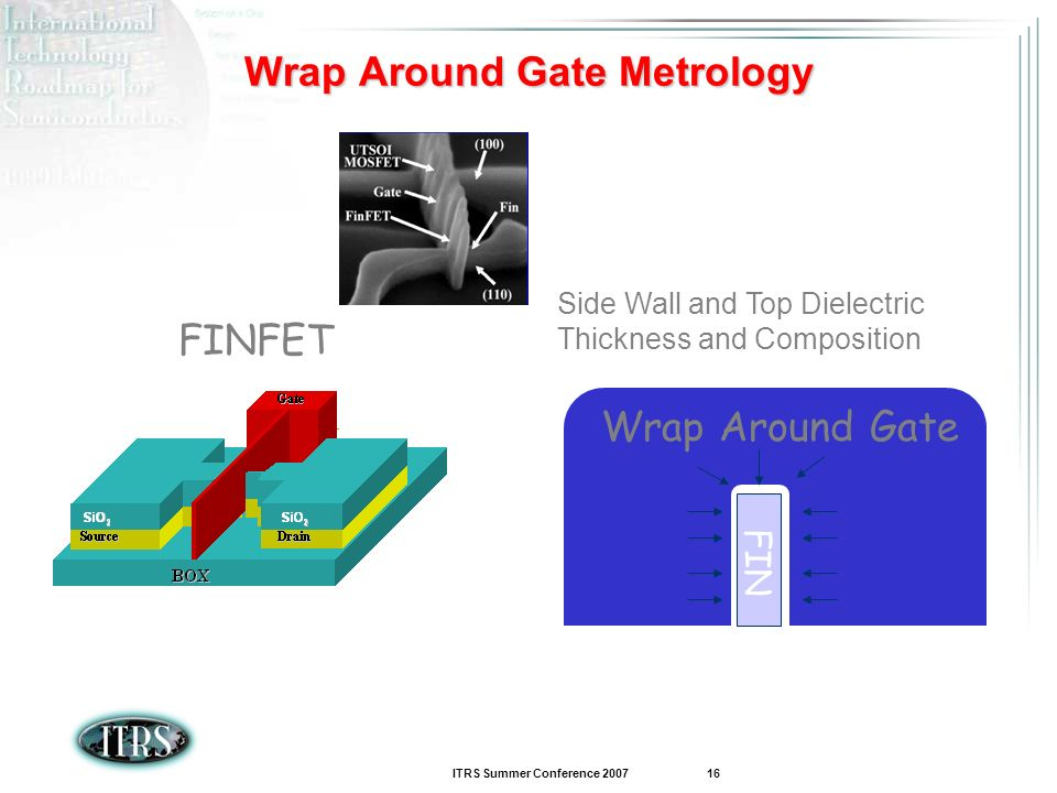 ITRS Summer Conference 2007 16 Wrap Around Gate Metrology FIN Wrap Around Gate Side Wall and Top Dielectric Thickness and Composition FINFET