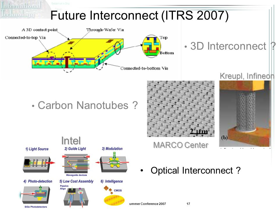 ITRS Summer Conference 2007 17 Future Interconnect (ITRS 2007) Optical Interconnect ? Kreupl, Infineon Carbon Nanotubes ? 2 m MARCO Center MARCO Cente