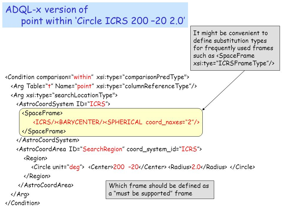 It might be convenient to define substitution types for frequently used frames such as 200 –20 2.0 ADQL-x version of point within Circle ICRS 200 –20 2.0 Which frame should be defined as a must be supported frame