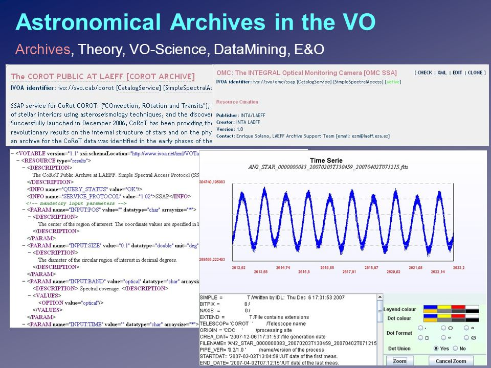 Astronomical Archives in the VO Archives, Theory, VO-Science, DataMining, E&O
