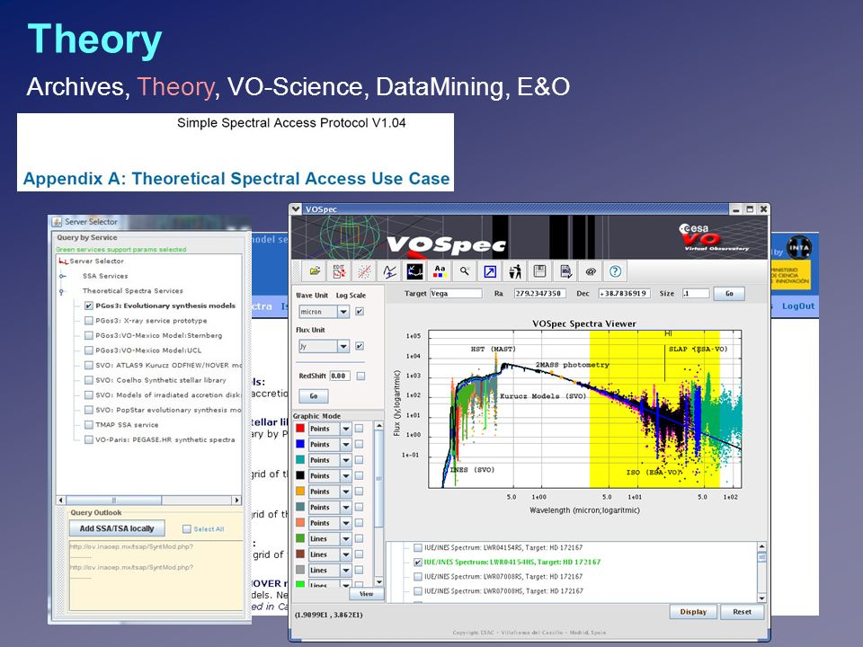 Theory Archives, Theory, VO-Science, DataMining, E&O