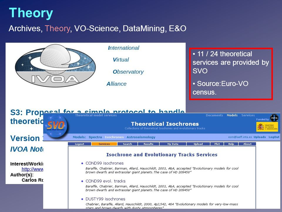 Theory Archives, Theory, VO-Science, DataMining, E&O 11 / 24 theoretical services are provided by SVO Source:Euro-VO census.