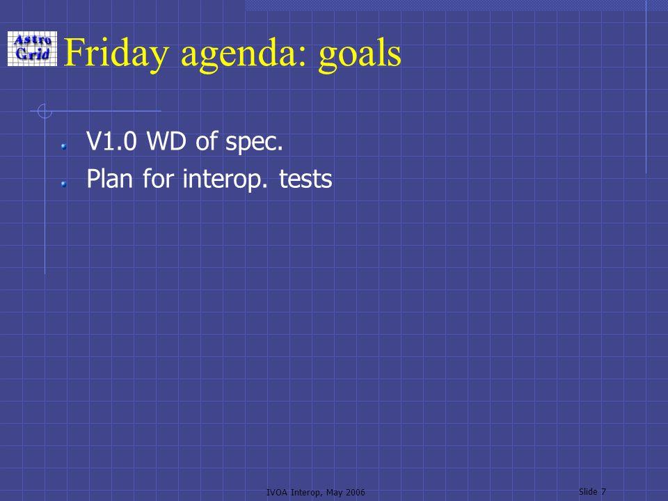 IVOA Interop, May 2006 Slide 7 Friday agenda: goals V1.0 WD of spec. Plan for interop. tests