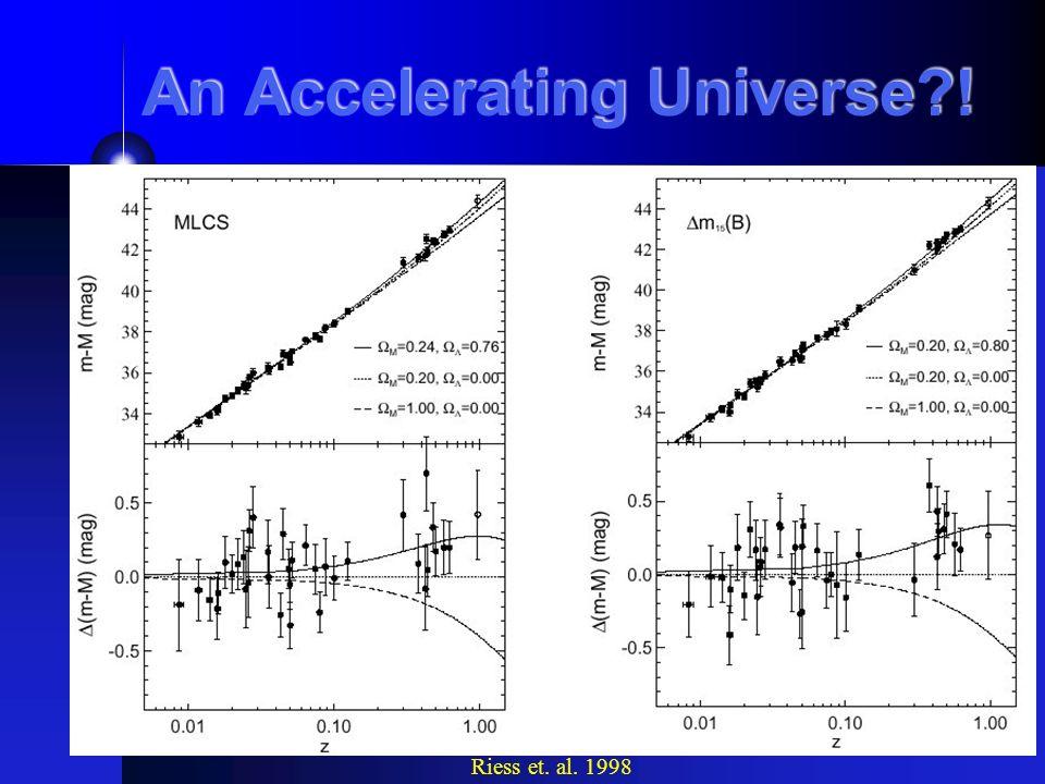 An Accelerating Universe?! Riess et. al. 1998