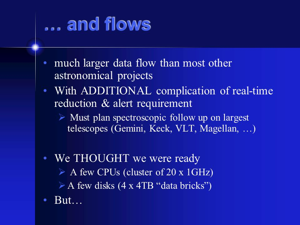 … and flows much larger data flow than most other astronomical projects With ADDITIONAL complication of real-time reduction & alert requirement Must plan spectroscopic follow up on largest telescopes (Gemini, Keck, VLT, Magellan, …) We THOUGHT we were ready A few CPUs (cluster of 20 x 1GHz) A few disks (4 x 4TB data bricks) But…