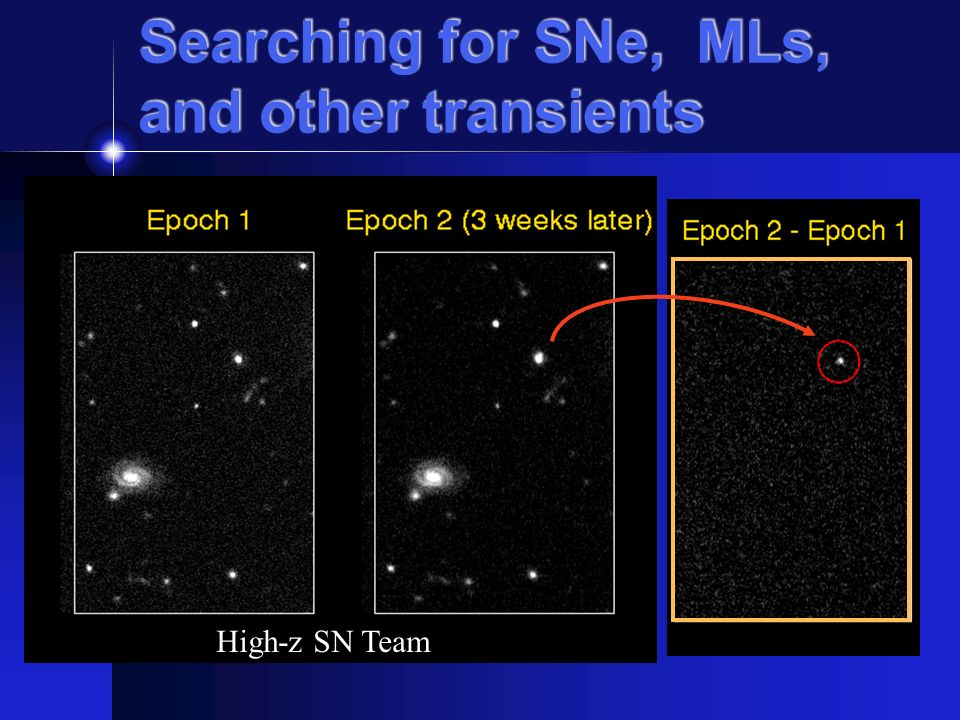 Searching for SNe, MLs, and other transients High-z SN Team