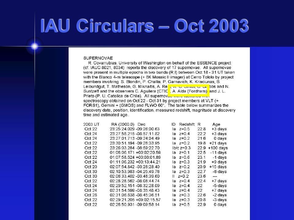 IAU Circulars – Oct 2003