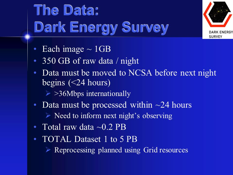 The Data: Dark Energy Survey Each image ~ 1GB 350 GB of raw data / night Data must be moved to NCSA before next night begins (<24 hours) >36Mbps internationally Data must be processed within ~24 hours Need to inform next nights observing Total raw data ~0.2 PB TOTAL Dataset 1 to 5 PB Reprocessing planned using Grid resources