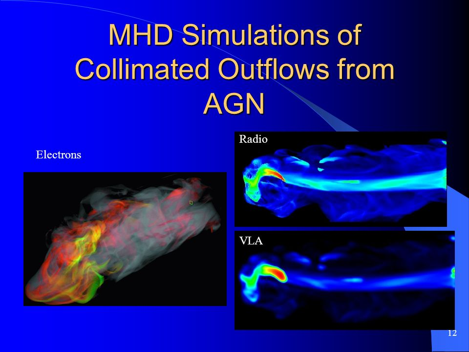 12 MHD Simulations of Collimated Outflows from AGN Electrons Radio VLA