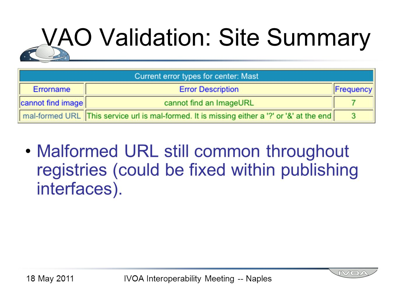 VAO Validation: Site Summary Malformed URL still common throughout registries (could be fixed within publishing interfaces).